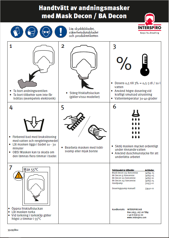 Cleaning poster: 35295B - Poster Manual wash - Mask Decon & BA Decon - Masks